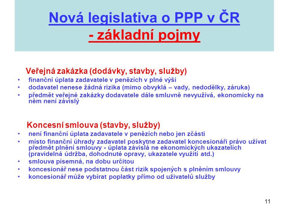Nová legislativa o PPP v ČR - základní pojmy