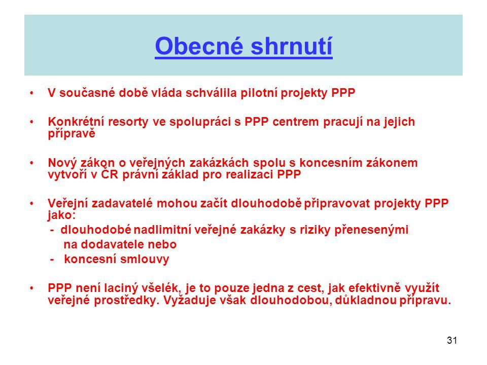 Obecné shrnutí V současné době vláda schválila pilotní projekty PPP