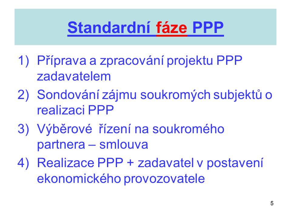 Standardní fáze PPP Příprava a zpracování projektu PPP zadavatelem
