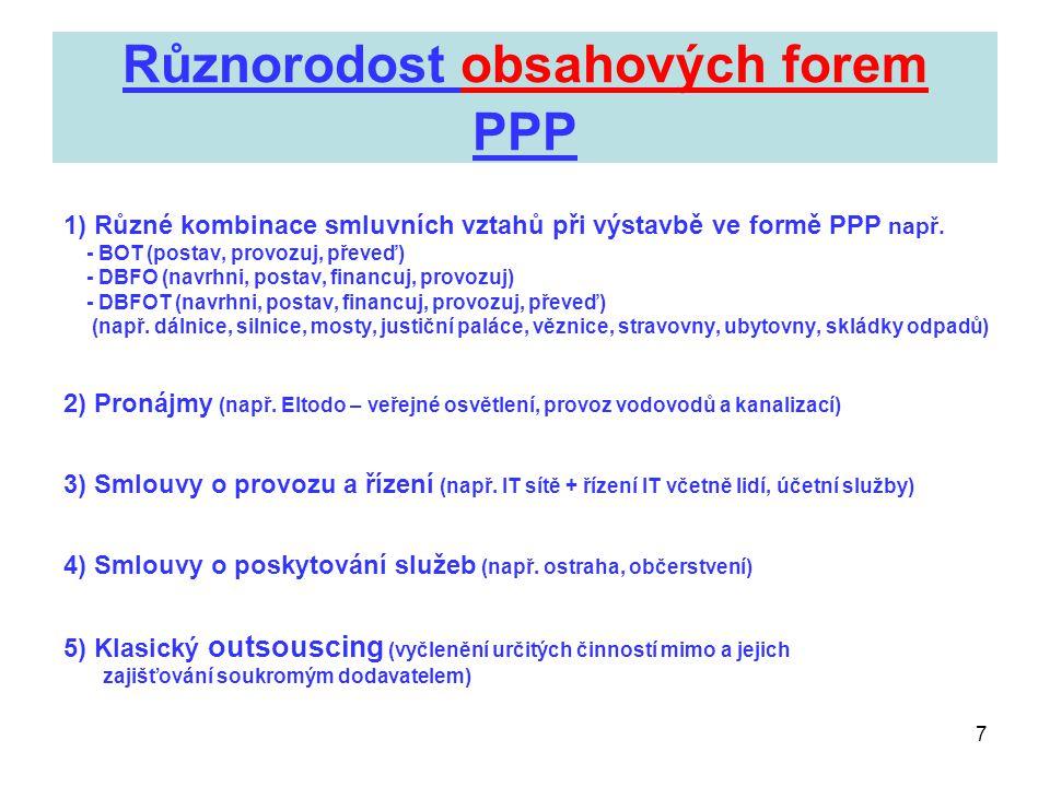 Různorodost obsahových forem PPP
