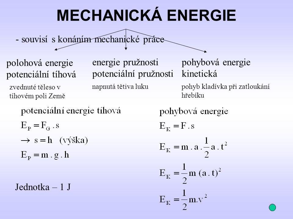 MECHANICKÁ ENERGIE souvisí s konáním mechanické práce polohová energie