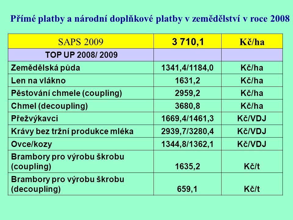 Přímé platby a národní doplňkové platby v zemědělství v roce 2008