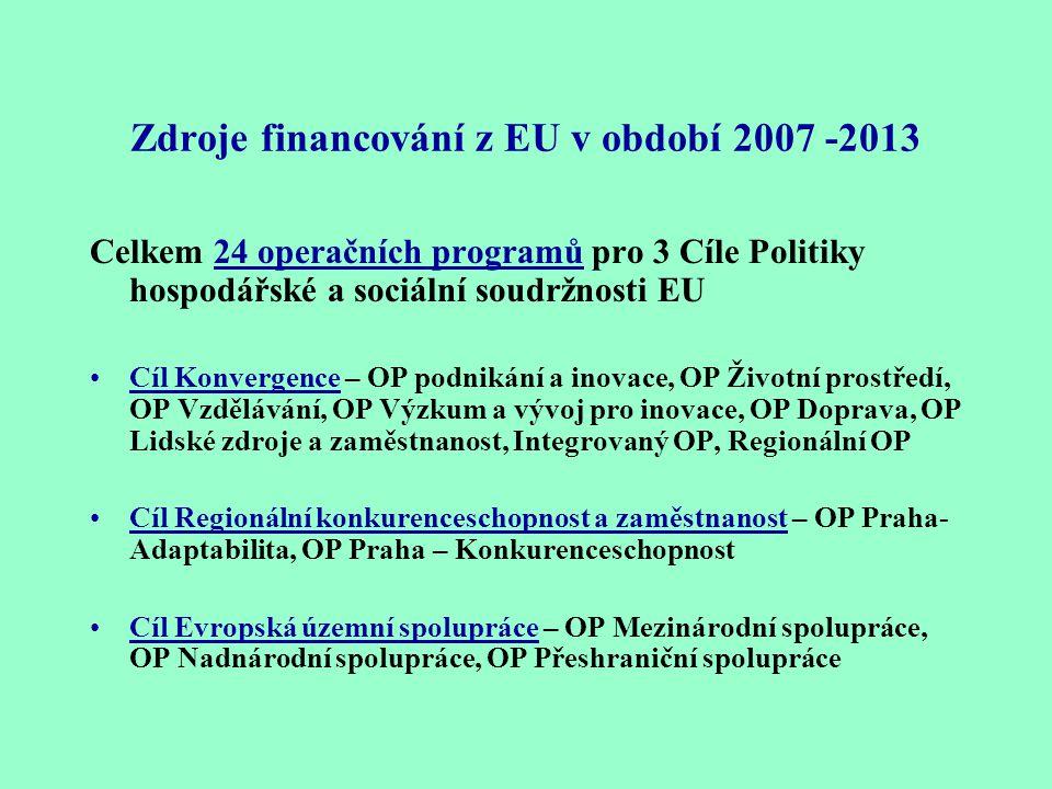 Zdroje financování z EU v období 2007 -2013