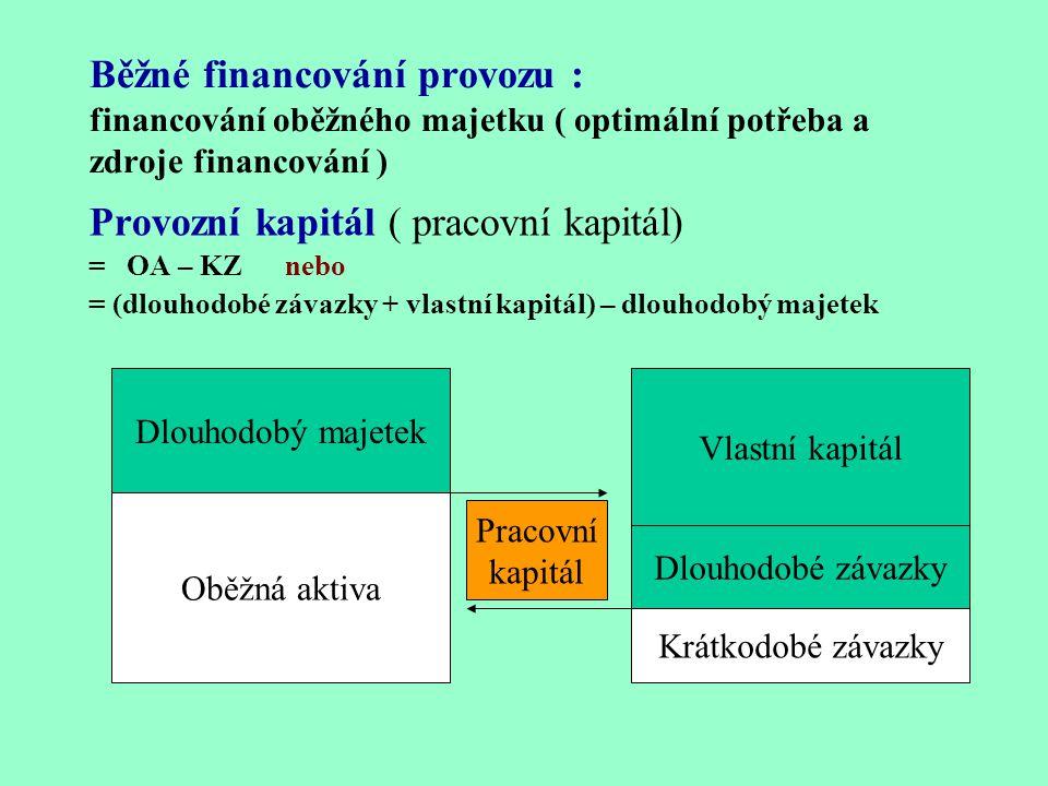 Provozní kapitál ( pracovní kapitál)