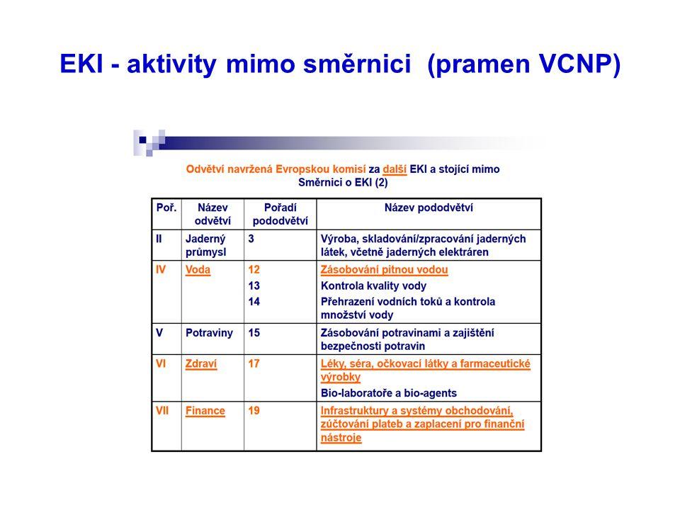 EKI - aktivity mimo směrnici (pramen VCNP)