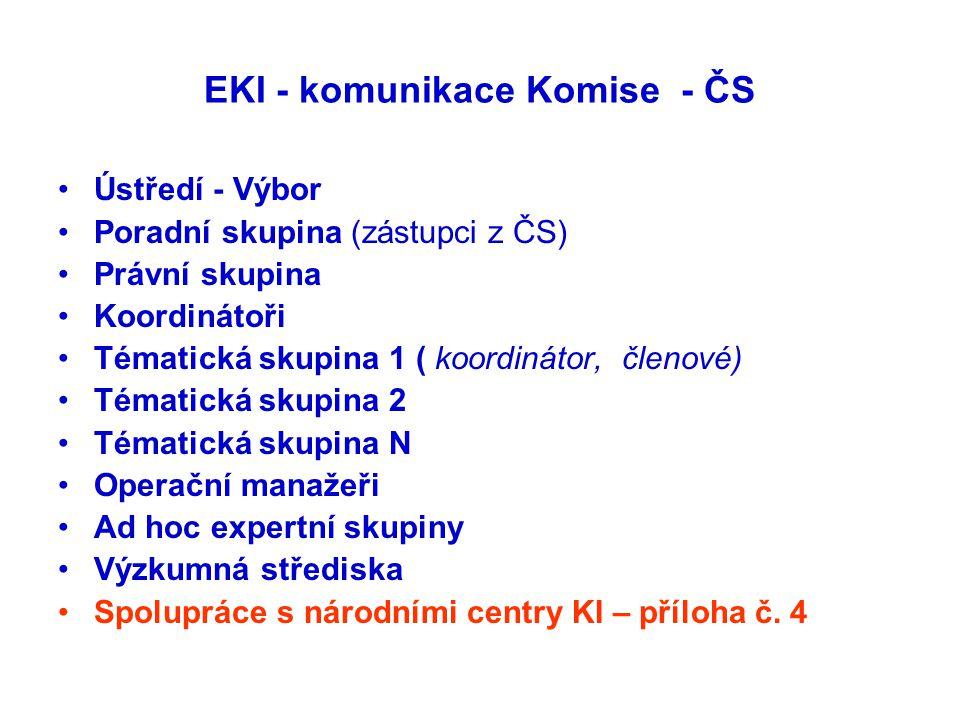 EKI - komunikace Komise - ČS