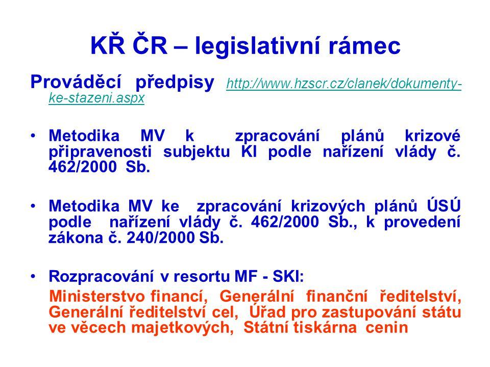 KŘ ČR – legislativní rámec