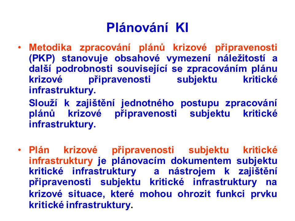 Plánování KI