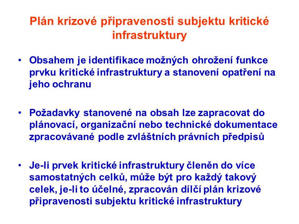 Plán krizové připravenosti subjektu kritické infrastruktury