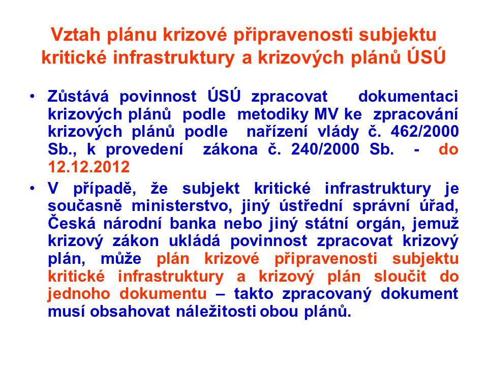 Vztah plánu krizové připravenosti subjektu kritické infrastruktury a krizových plánů ÚSÚ