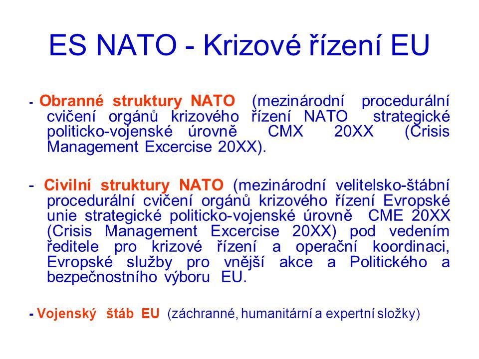 ES NATO - Krizové řízení EU