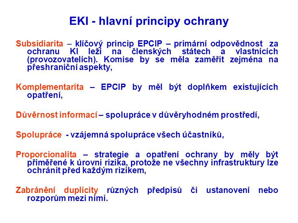 EKI - hlavní principy ochrany