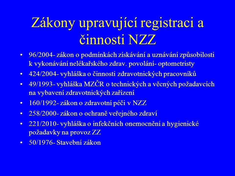 Zákony upravující registraci a činnosti NZZ