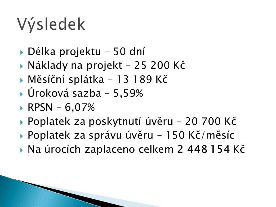 Výsledek Délka projektu – 50 dní Náklady na projekt – 25 200 Kč