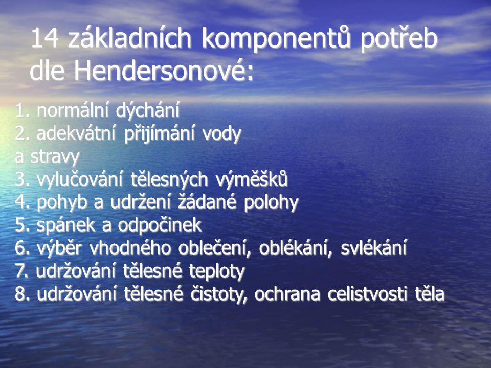 14 základních komponentů potřeb dle Hendersonové: