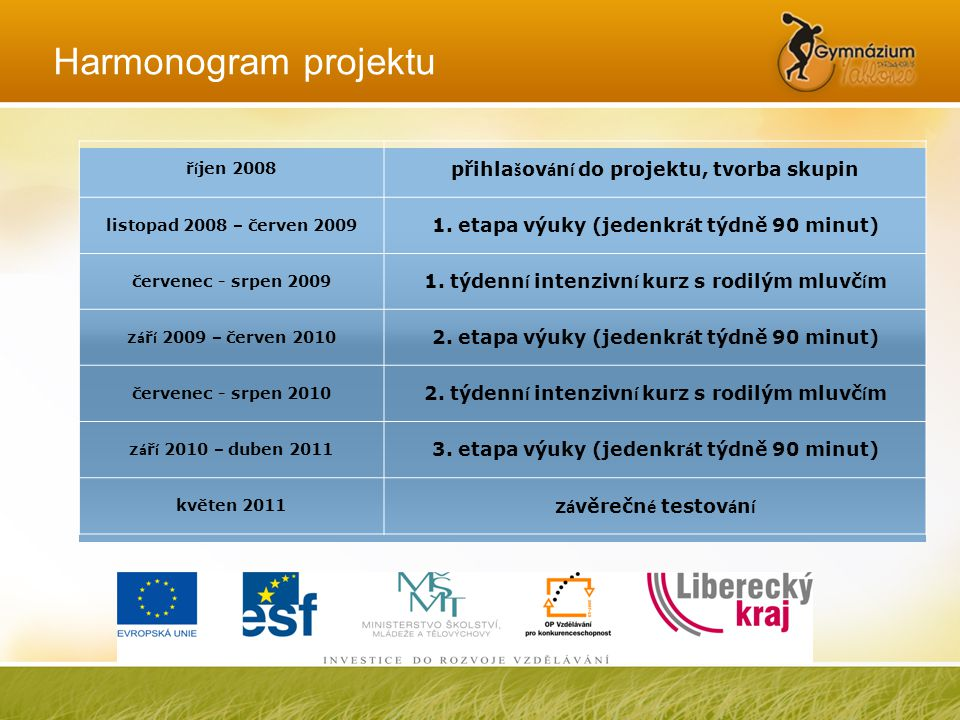 Harmonogram projektu přihlašování do projektu, tvorba skupin