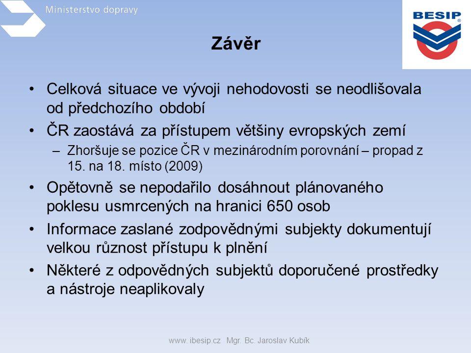 www. ibesip.cz Mgr. Bc. Jaroslav Kubík