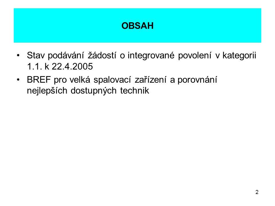 OBSAH Stav podávání žádostí o integrované povolení v kategorii 1.1. k 22.4.2005.
