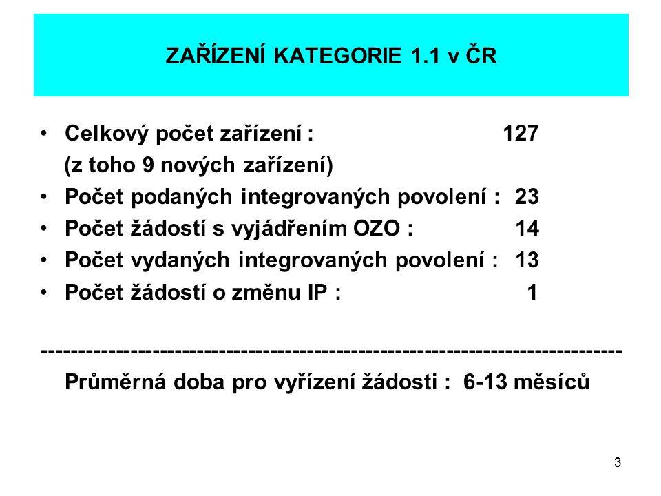 ZAŘÍZENÍ KATEGORIE 1.1 v ČR