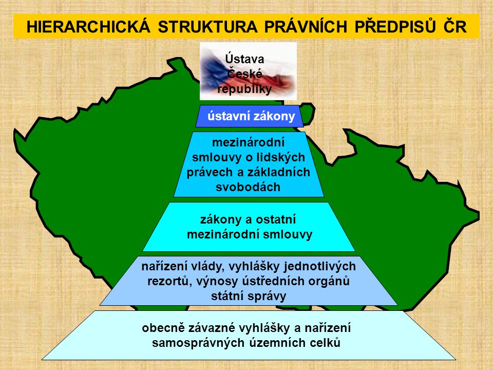 HIERARCHICKÁ STRUKTURA PRÁVNÍCH PŘEDPISŮ ČR