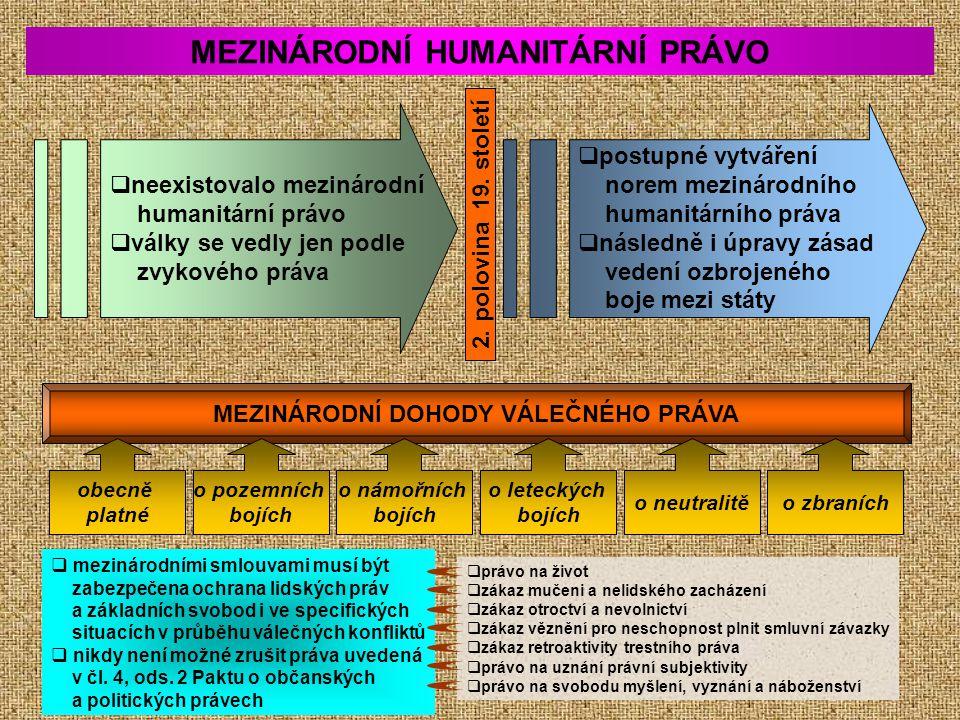 MEZINÁRODNÍ HUMANITÁRNÍ PRÁVO MEZINÁRODNÍ DOHODY VÁLEČNÉHO PRÁVA