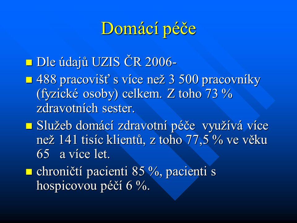 Domácí péče Dle údajů UZIS ČR 2006-