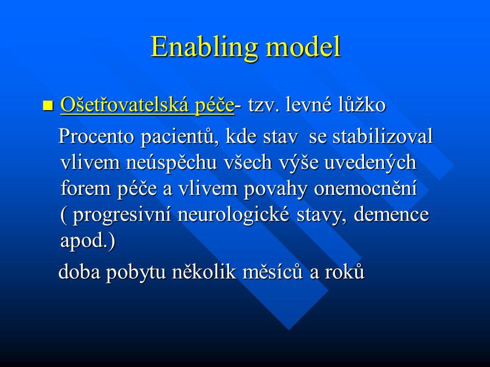Enabling model Ošetřovatelská péče- tzv. levné lůžko
