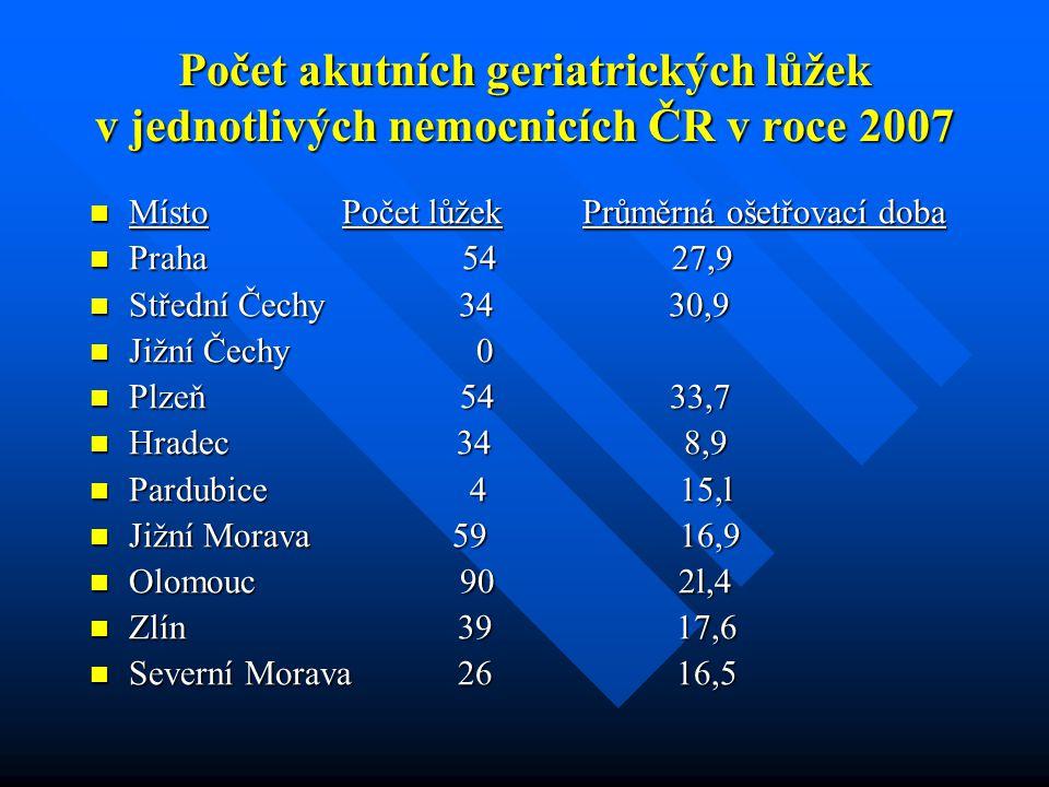 Počet akutních geriatrických lůžek v jednotlivých nemocnicích ČR v roce 2007