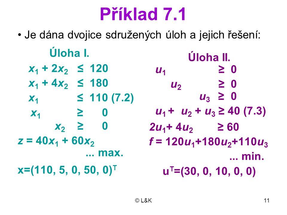 Příklad 7.1 Úloha I. Je dána dvojice sdružených úloh a jejich řešení: