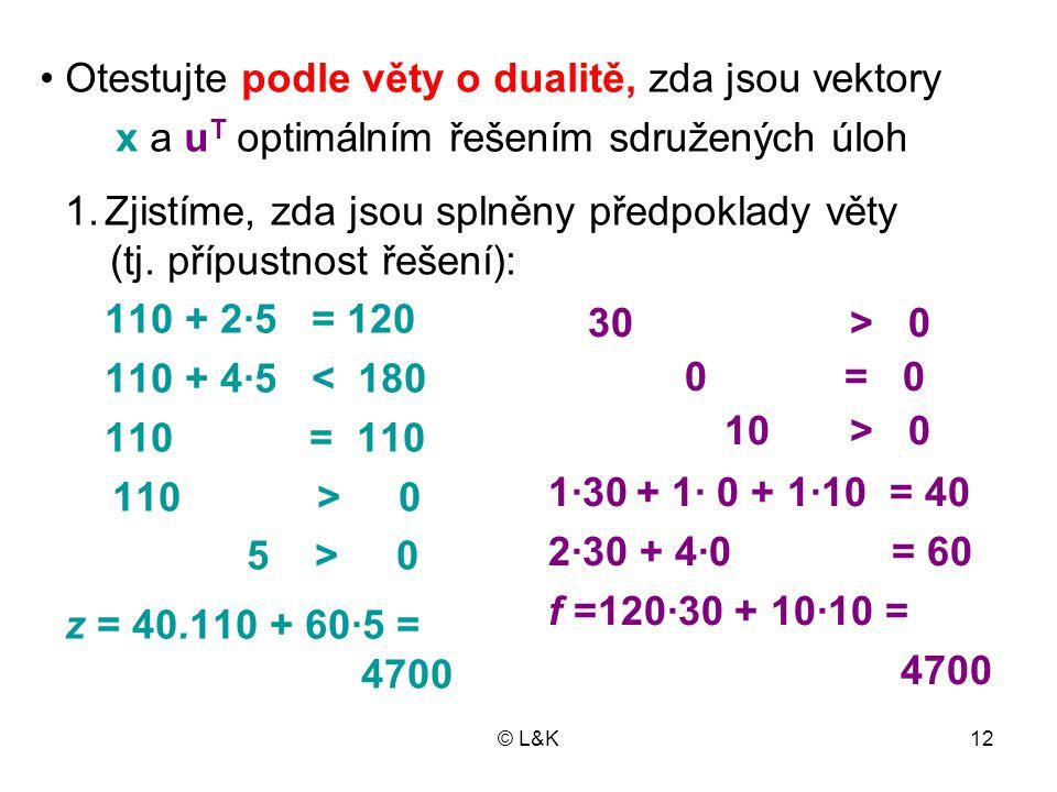 x a uT optimálním řešením sdružených úloh