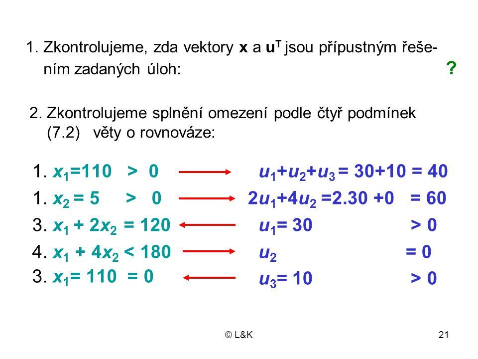 Zkontrolujeme, zda vektory x a uT jsou přípustným řeše-ním zadaných úloh: