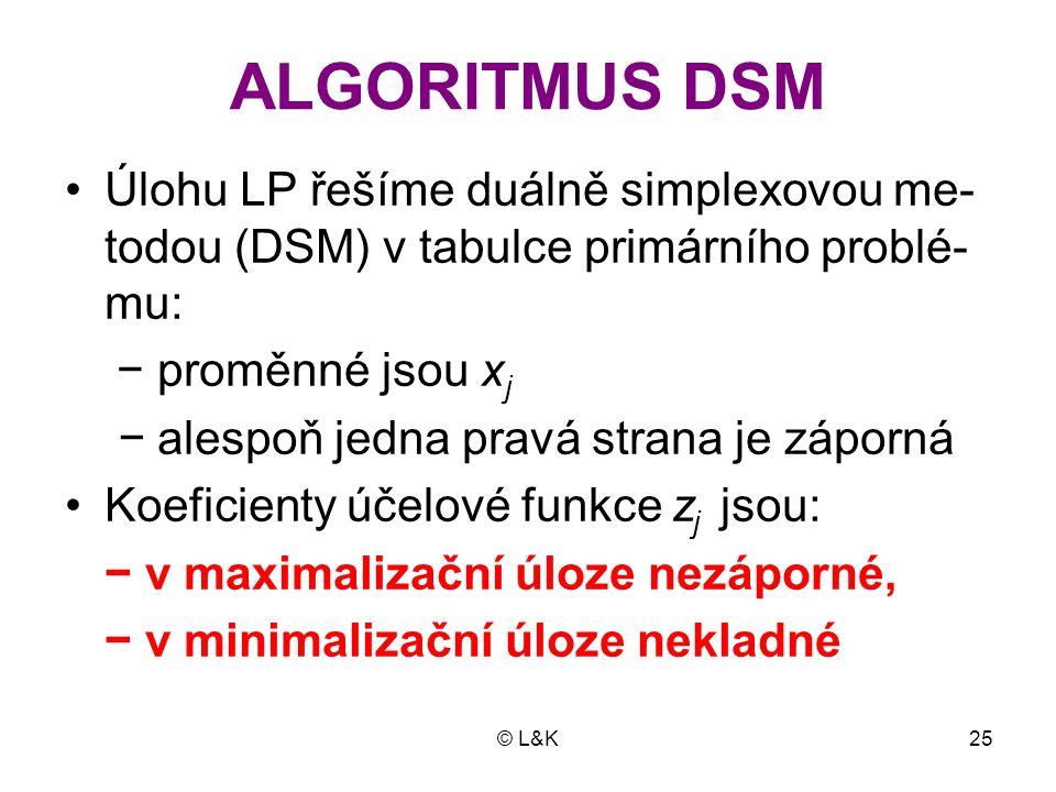 ALGORITMUS DSM Úlohu LP řešíme duálně simplexovou me-todou (DSM) v tabulce primárního problé-mu: − proměnné jsou xj.