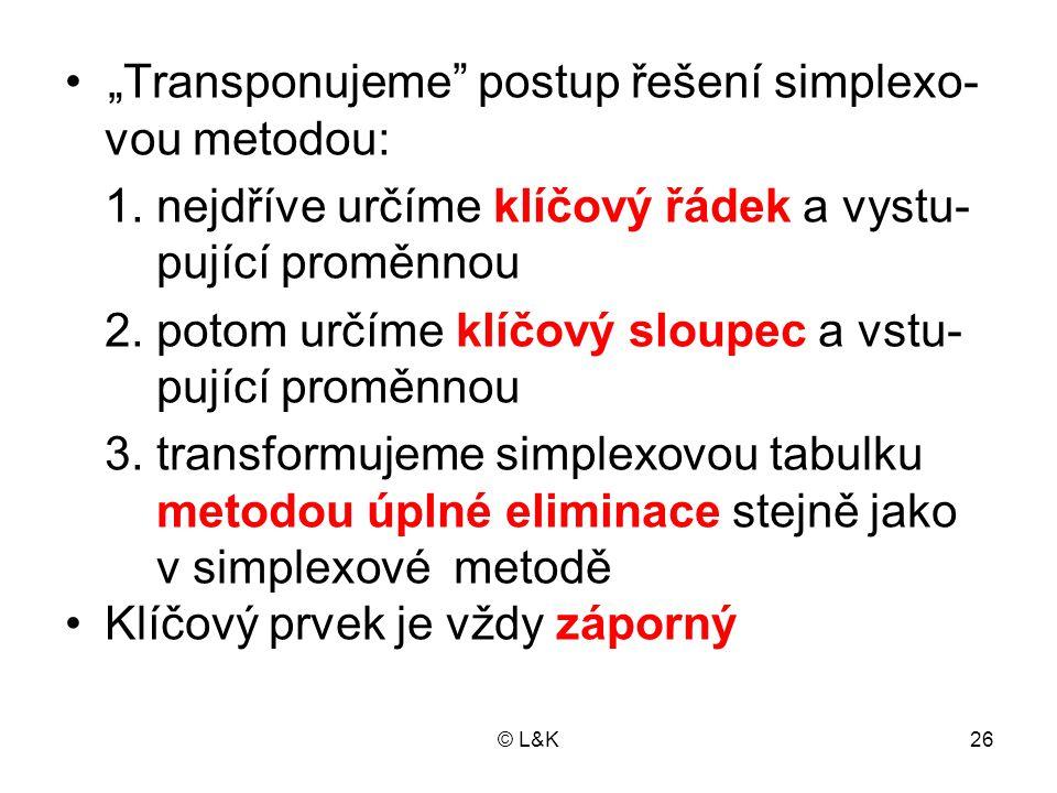 """• """"Transponujeme postup řešení simplexo- vou metodou:"""