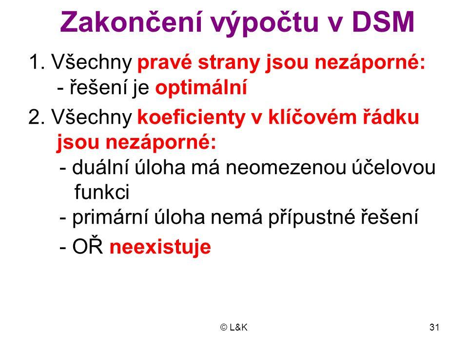 Zakončení výpočtu v DSM