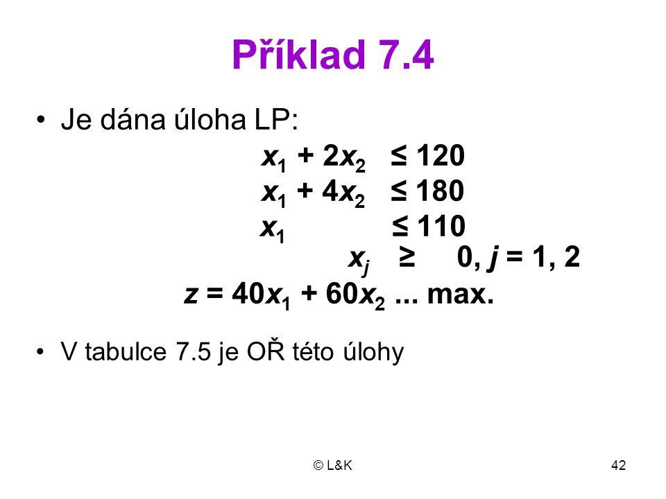 Příklad 7.4 Je dána úloha LP: x1 + 2x2 ≤ 120 x1 + 4x2 ≤ 180 x1 ≤ 110
