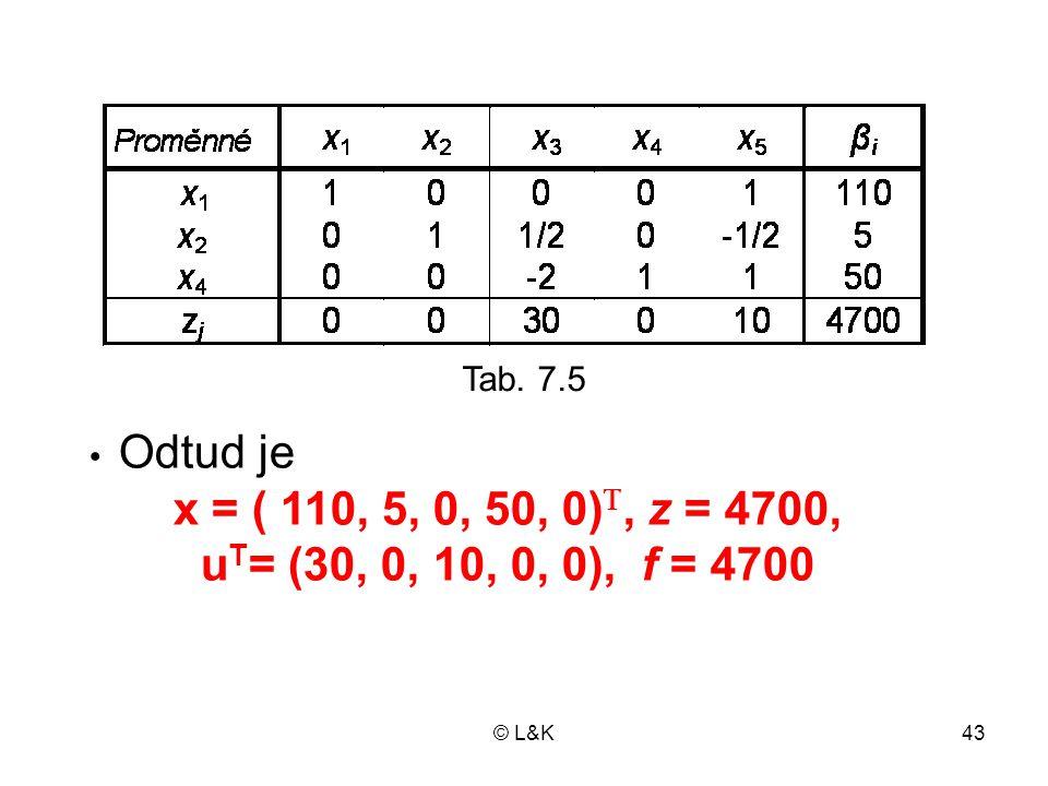Tab. 7.5 • Odtud je x = ( 110, 5, 0, 50, 0)T, z = 4700, uT= (30, 0, 10, 0, 0), f = 4700 © L&K