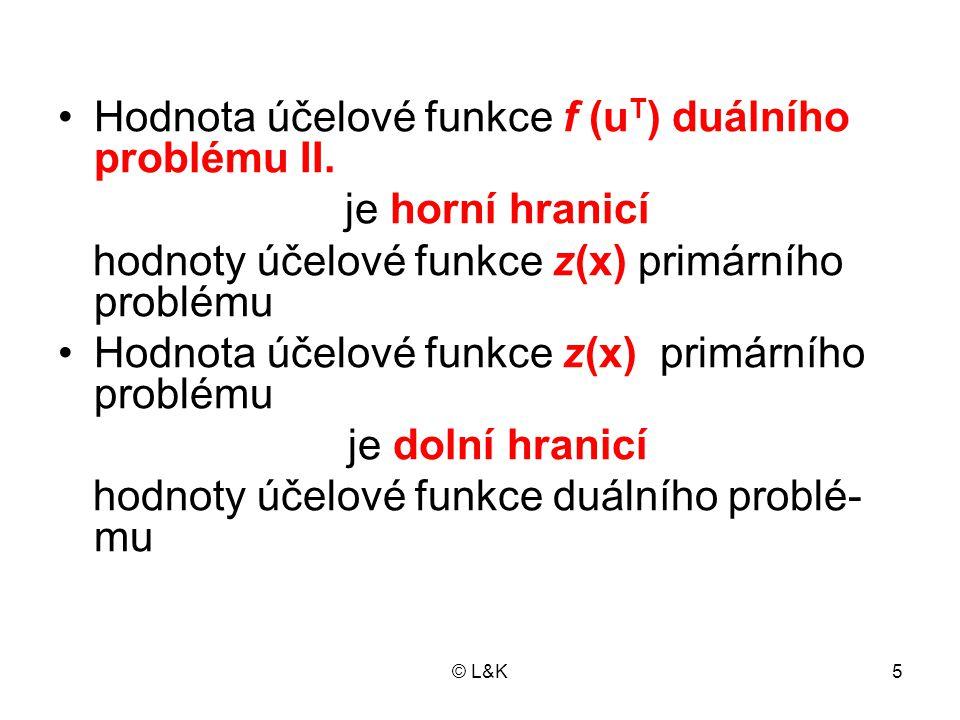 Hodnota účelové funkce f (uT) duálního problému II. je horní hranicí