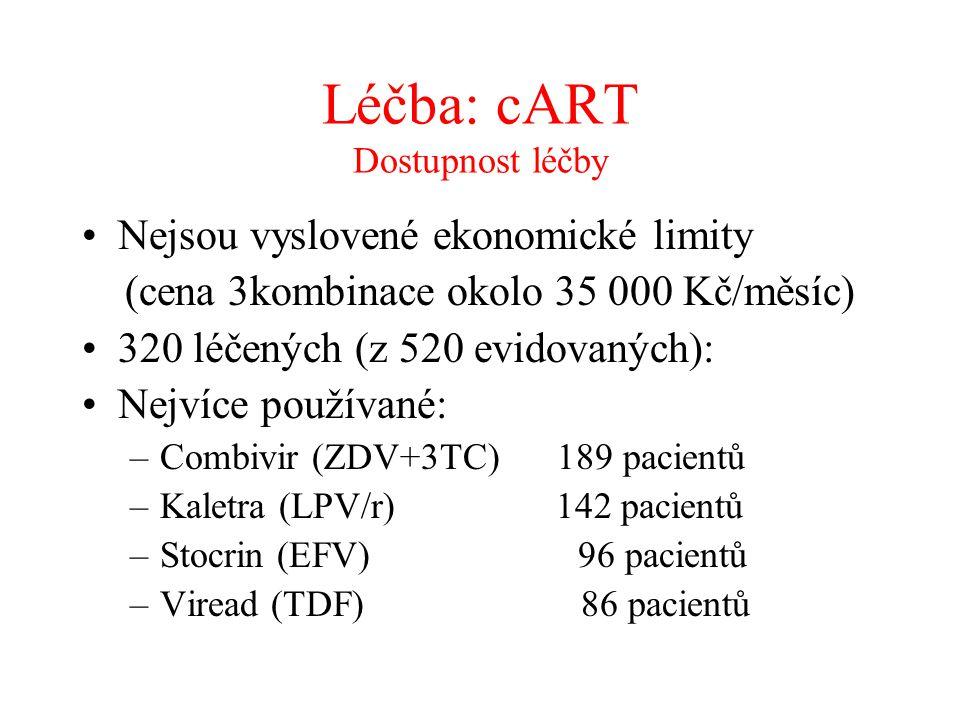 Léčba: cART Dostupnost léčby