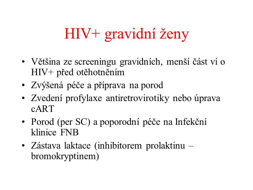 HIV+ gravidní ženy Většina ze screeningu gravidních, menší část ví o HIV+ před otěhotněním. Zvýšená péče a příprava na porod.