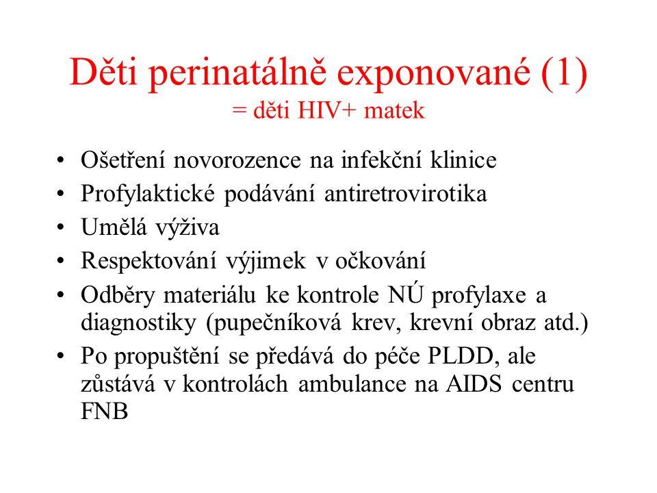 Děti perinatálně exponované (1) = děti HIV+ matek