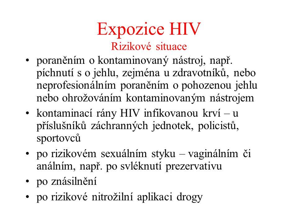 Expozice HIV Rizikové situace