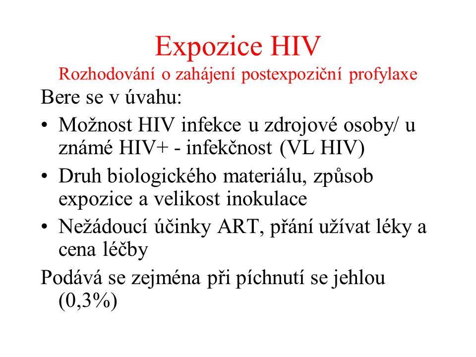 Expozice HIV Rozhodování o zahájení postexpoziční profylaxe