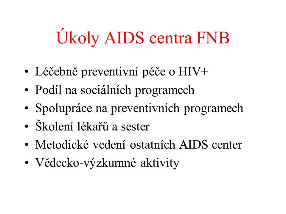 Úkoly AIDS centra FNB Léčebně preventivní péče o HIV+