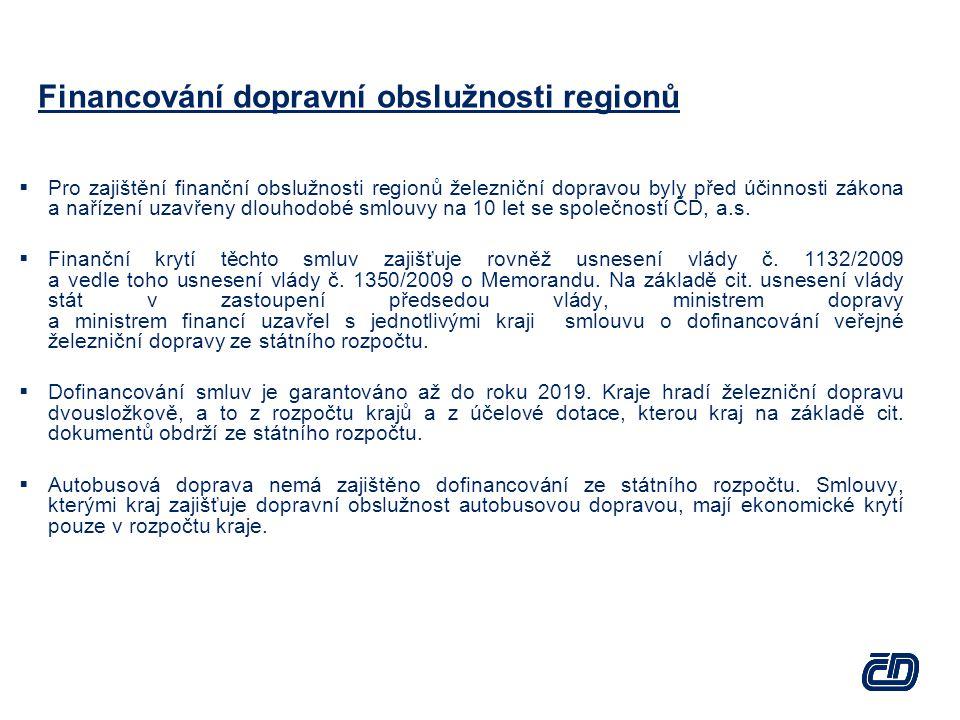 Financování dopravní obslužnosti regionů