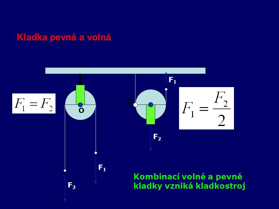 Kladka pevná a volná Kombinací volné a pevné kladky vzniká kladkostroj