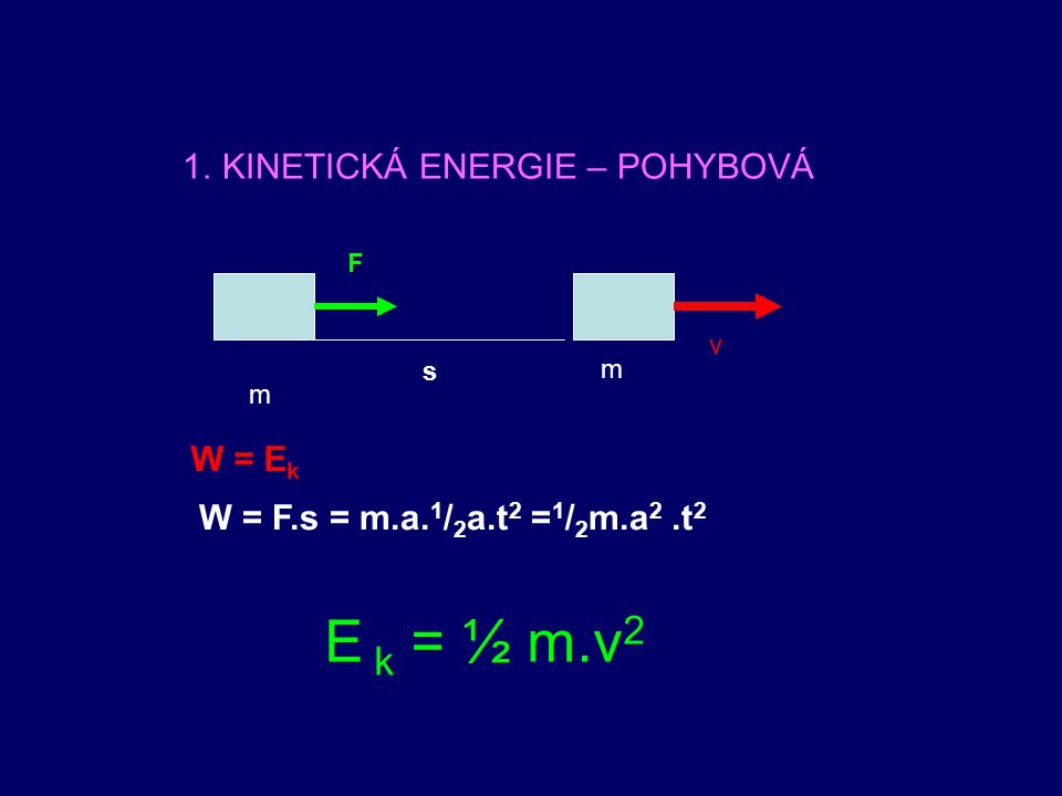 E k = ½ m.v2 KINETICKÁ ENERGIE – POHYBOVÁ W = Ek