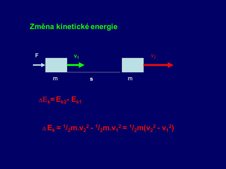 Změna kinetické energie