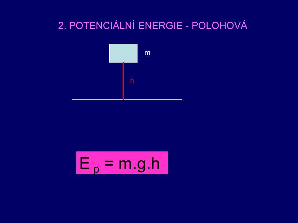 2. POTENCIÁLNÍ ENERGIE - POLOHOVÁ