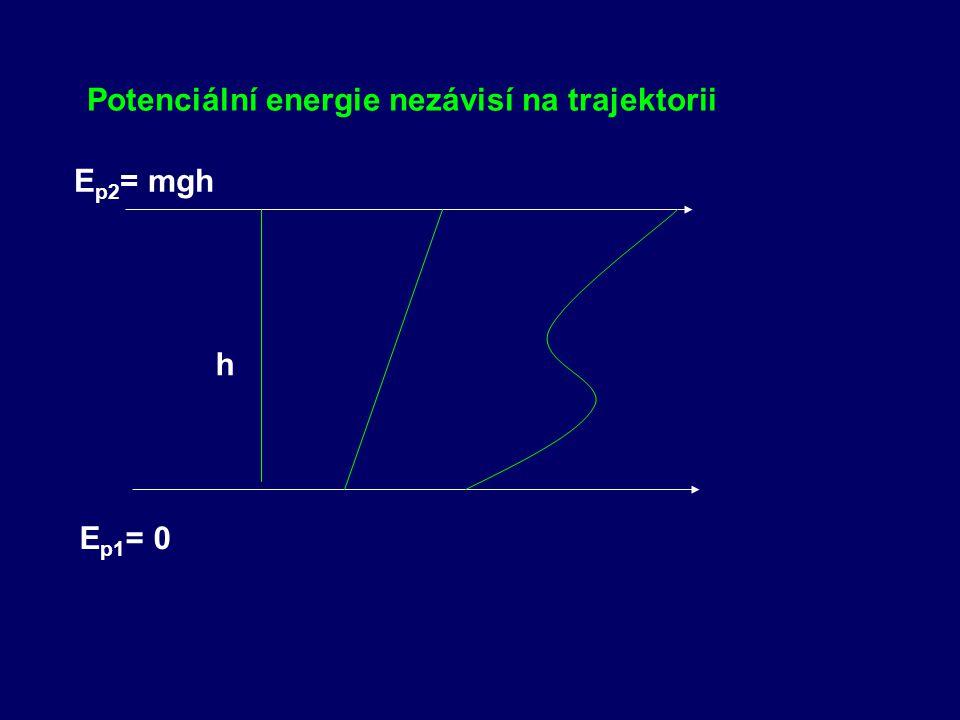 Potenciální energie nezávisí na trajektorii