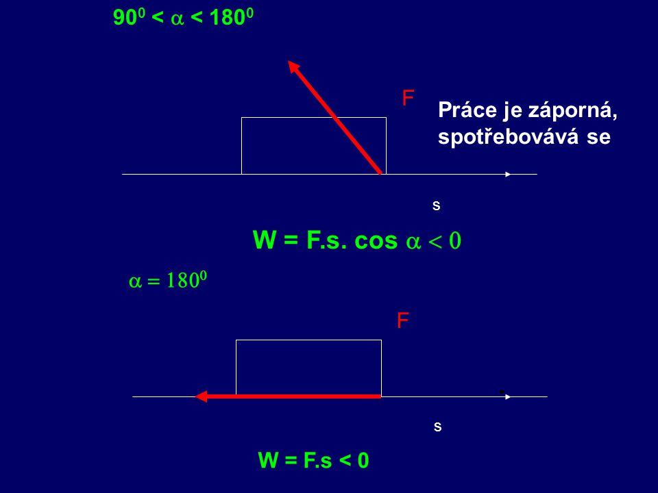 W = F.s. cos a < 0 900 < a < 1800 F Práce je záporná,